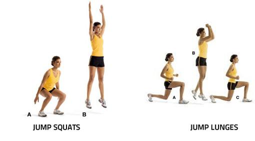 Plyometric Training Jump Lunges, Jump Squats