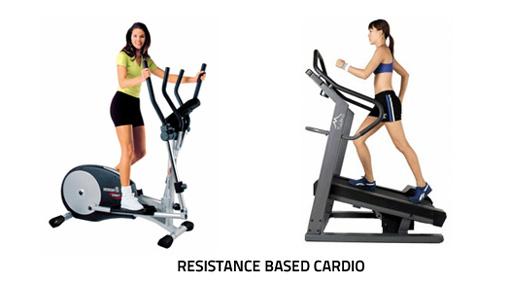 Resistance Based Cardio