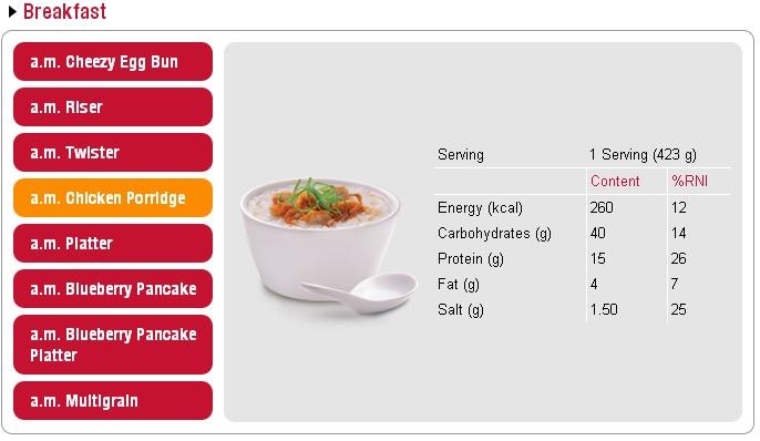 Kandungan Kalori bagi semangkuk bubur ayam